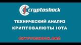 Технический Анализ криптовалюты IOTA