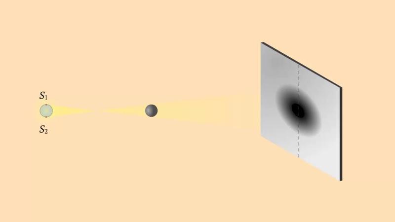 Процесс образования тени и полутени от протяжённого источника света