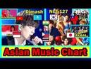 Top 35 ASIAN MUSIC CHART June 2018 week 1
