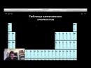 Бизнес-линч Артемия Лебедева Таблицы по химии. Химия – Просто