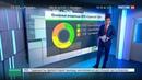 Новости на Россия 24 Из князя в грязь Исмаилов пытается убедить суд что он банкрот