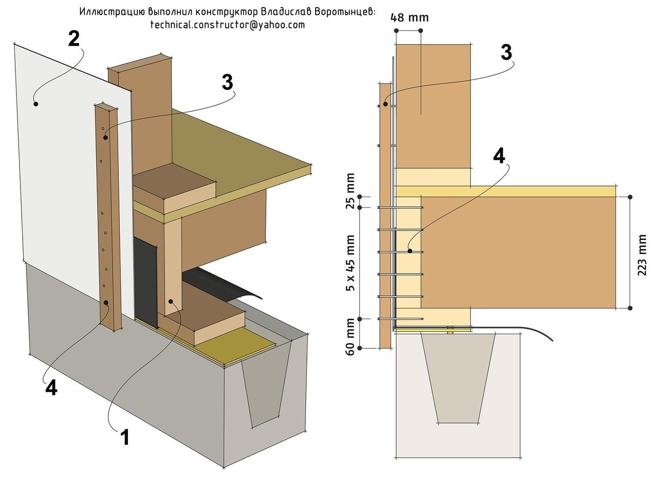 Анкеровка деревянных каркасных стен