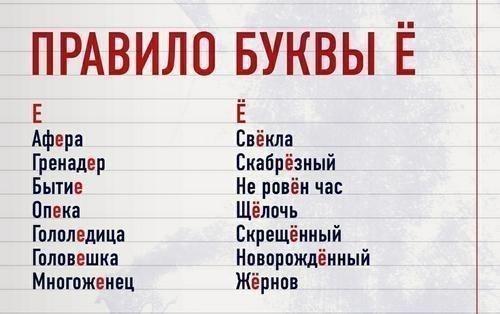 Самая молодая буква русского алфавита. Её придумала в 1783 году Екатерина Дашкова, сподвижница Екатерины II, княгиня и руководительница Императорской Российской Академии. На академическом