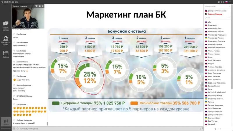 Презентационный вебинар нового, самого доходного маркетинга в истории МЛМ- компания БК