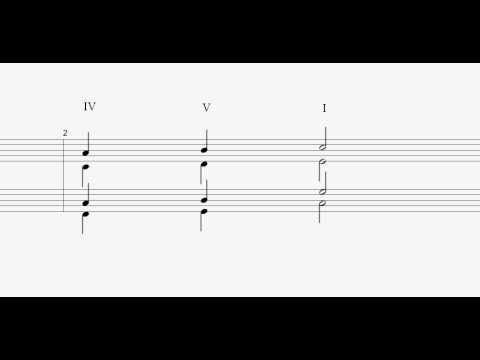 Why Are Parallel Fifths Bad Voice Leading?