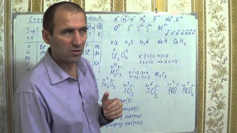 [Вурдихан Вурдиханов] Уроки по химии 8 класс. §17, 8кл. Степени окисления
