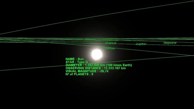 2. Earth is not revolving around Sun. Земля не вращается вокруг Солнца