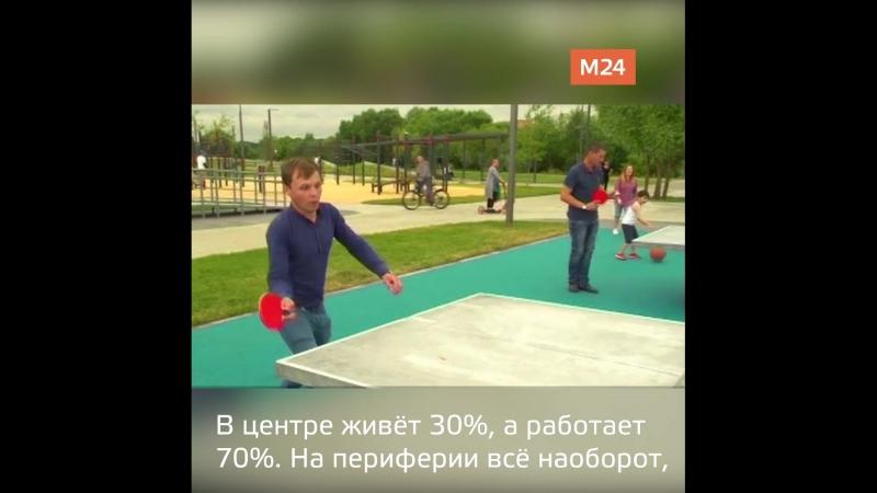 Предвыборная программа С. Собянина