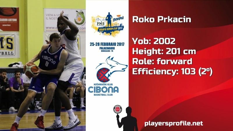 Players Profile: Roko Prkacin (Cibona) Moncalieri 2017