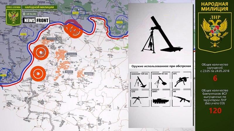 Обстановка на линии соприкосновения за сутки. Карта обстрелов ЛНР