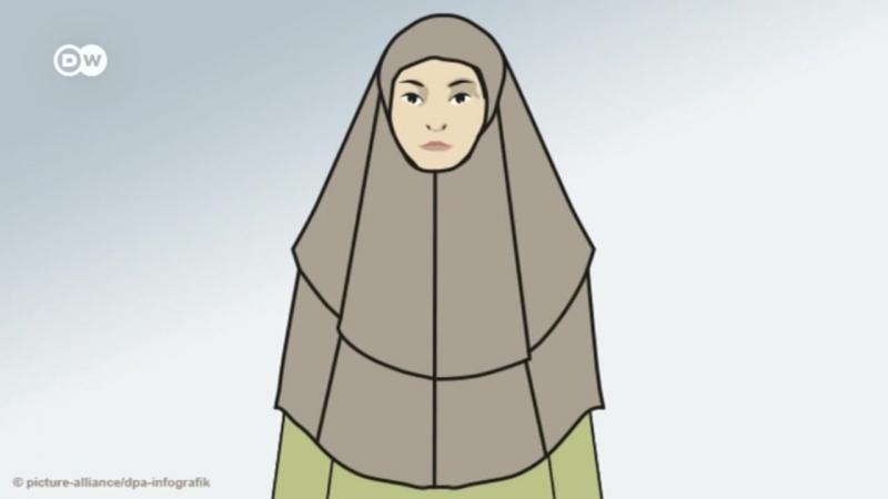 Хиджаб,_паранджа,_никаб_-_в_чем_разница_между_ними.mp4
