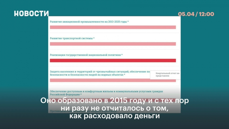 Министерства не отчитываются о выполнении госпрограмм