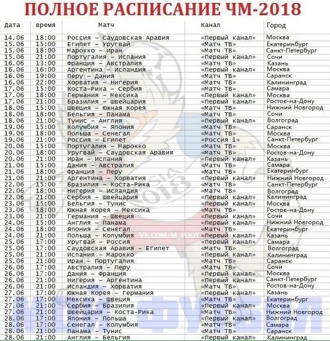 Полное расписание матчей ЧМ-2018 и их трансляций!