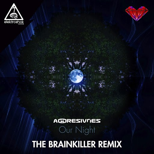 Aggresivnes альбом Our Night (The Brainkiller Remix)