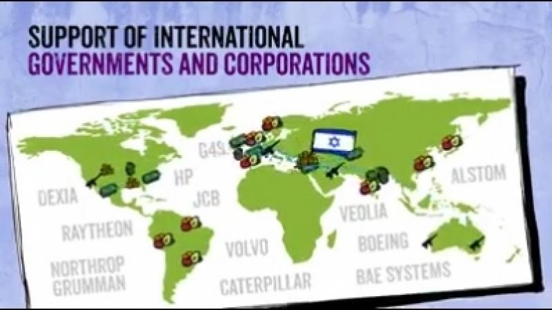 Courte vidéo pour ceux qui ne connaissent pas le mouvement Boycott, Désinvestissement et Sanctions (BDS)