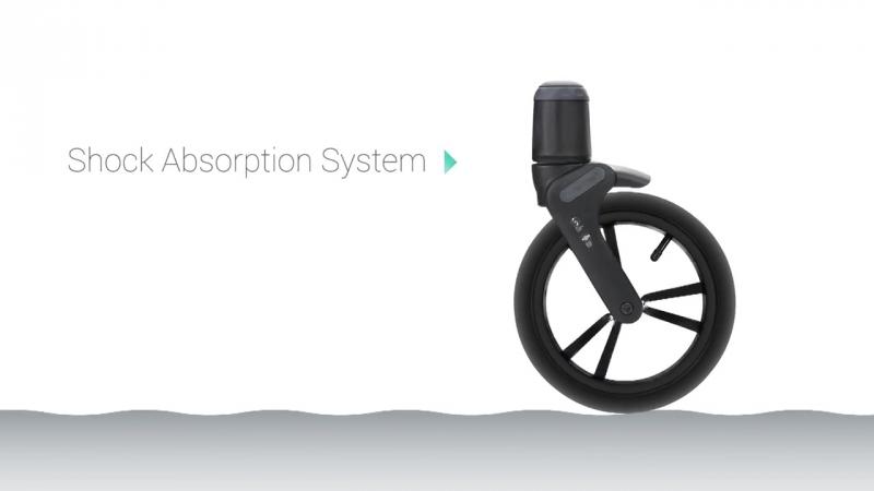 Shock Absorption System — система поглощения колебаний