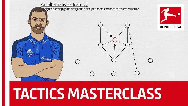 Schalke Tactics Tedescos Royal Blue Revolution - Powered by Tifo Football