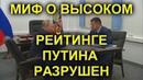 Отмена позорных выборов в Приморье шах и мат Путину и Единой России
