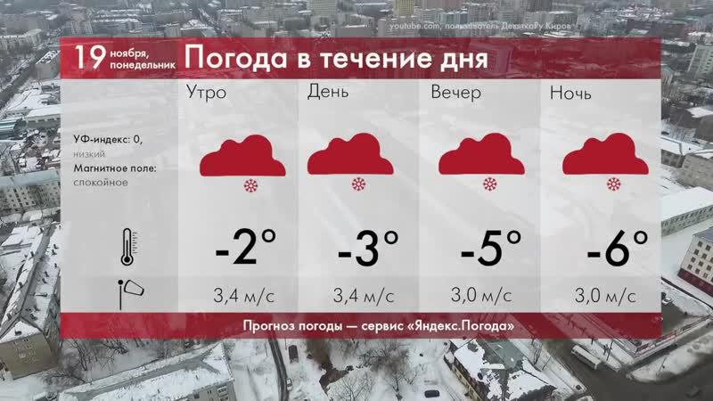 Прогноз погоды в Кирове на 19-20 ноября 2018