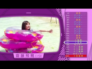 Nogizaka46 – Nogizaka Under Construction ep147 от 12-го марта 2018