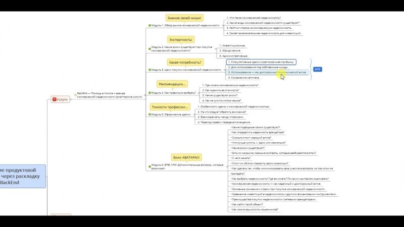 Создание продуктовой линейки из BackEnd (основного продукта)