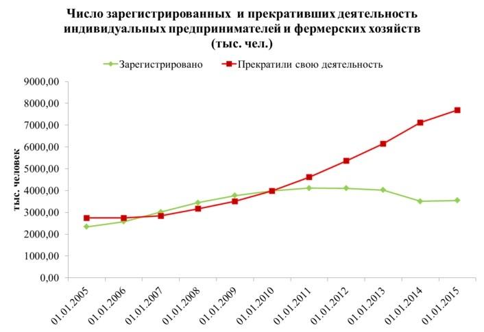 опора россии, чайковский район, 2018 год