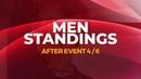 Men after 4 of 6 events | Destination Vancouver | GPFigure