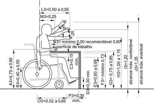 Пространство для людей с проблемами опорно-двигательного аппарата