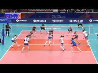 VNL Волейбольная Лига Наций - Наталья Малых