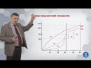 10 5 Показатели стоимости проекта Часть 1 Управление проектами