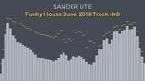 Sander Lite - Funky House June 2018 Track #8