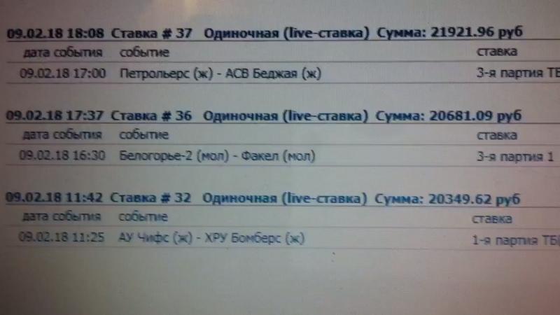 Раскрутка счета в бк Бетсити на волейболе, 10 000 рублей за один день с трех ставок