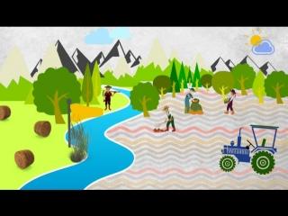 Изменение климата: Задачи для стран Центральной Азии