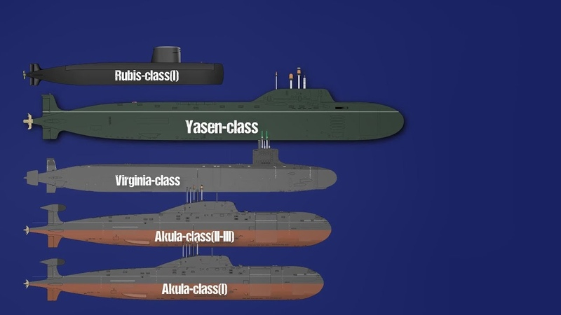 Size Comparison of NUCLEAR-POWERED ATTACK submarines