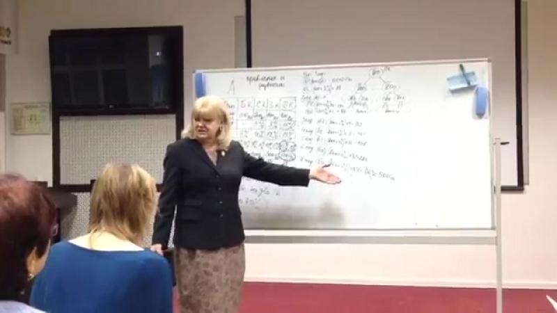 Презентация Нового Маркетинг плана, часть 12. Ирина Веснина