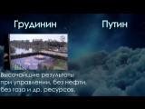 Главные отличия Грудинина от Путина! Сравни, сделай выводы, потом голосуй!
