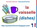 French Lesson 82 Kitchen Utensils Appliances Vocabulary Ustensiles de cuisine Utensilios de cocina
