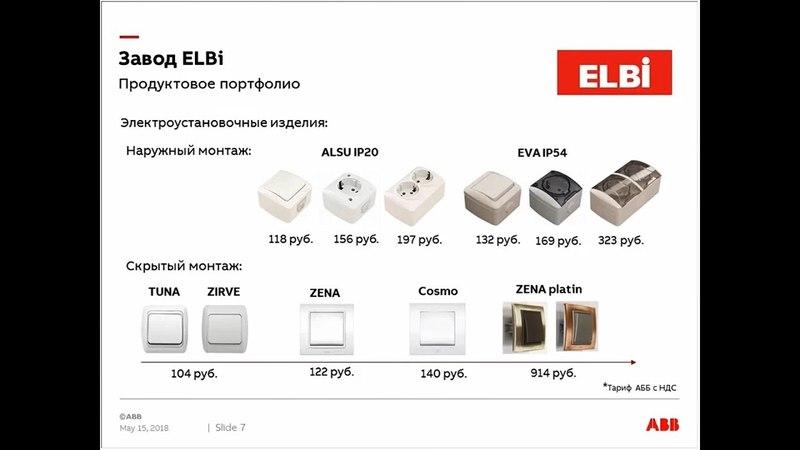 Вебинар АББ_ЭУИ в низком ценовом сегменте. ELBI: дизайн и функциональные возможности.