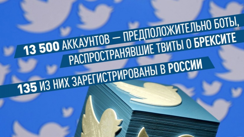 Twitter не предоставил доказательств вмешательства Кремля в брексит