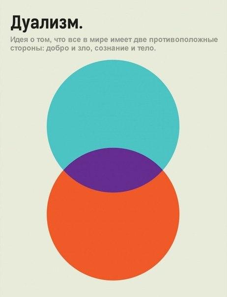 Описание различных философских течений.