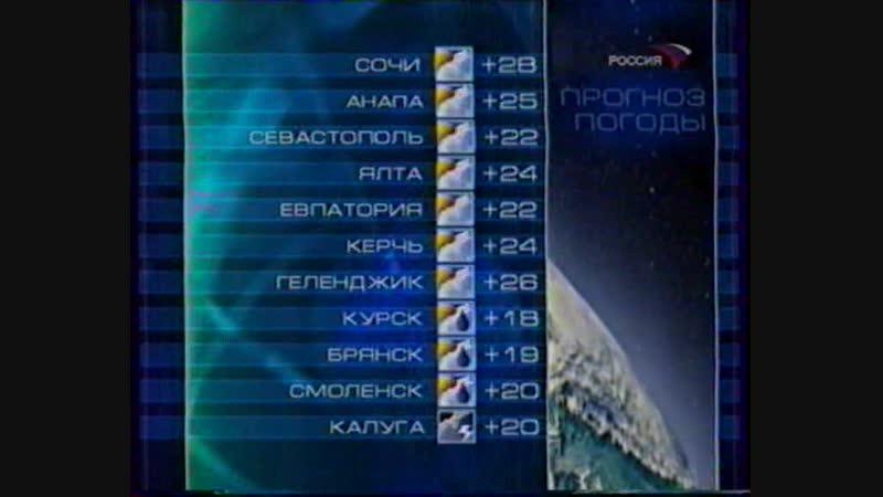 Окончание Вестей и отрывок заставки Местное время (Россия, май 2006) 2