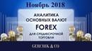 📊 Чего ожидать от валют на рынке Форекс в ноябре Обзор ФОРЕКС для среднесрочной торговли.