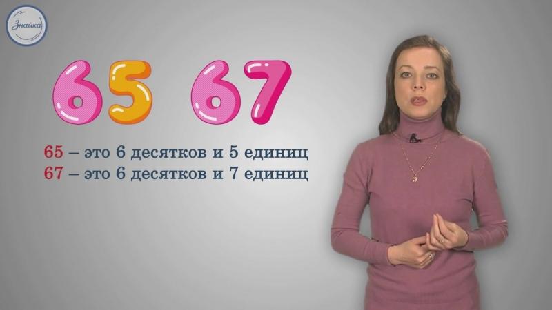 Математика 1 класс. Сравнение двузначных чисел