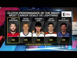 Clutch Performance of the Night May 12, 2018
