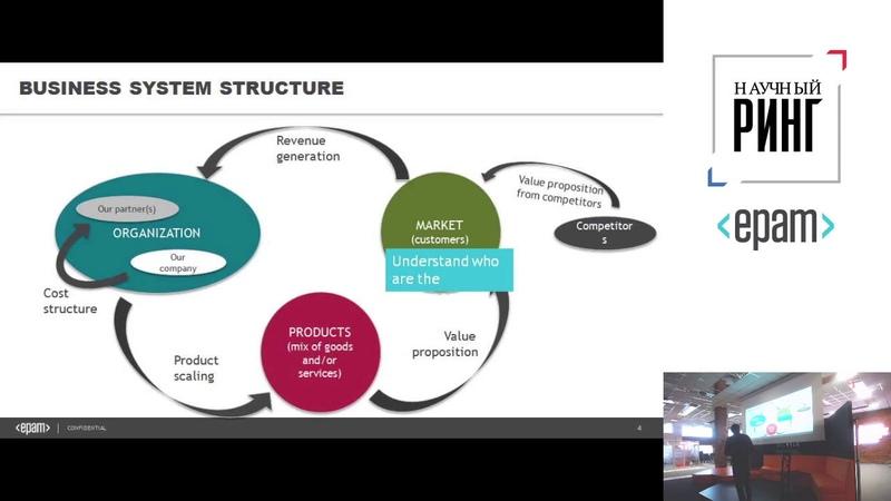 Построение бизнес-модели, Value Proposition Model