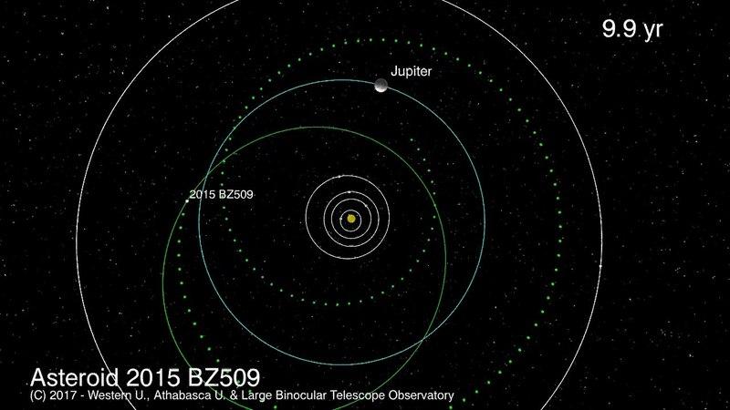 The first retrograde co orbital asteroid 2015 BZ509 video 1