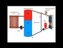 Теплоаккумулятор или Буферная емкость. И зачем он нужен. Storage tank or buffer