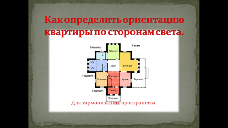 Как определить ориентацию квартиры по сторонам света
