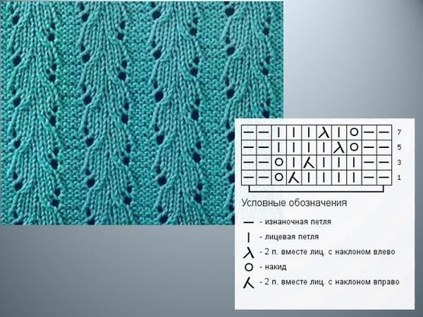 Чудо - Ажурные узоры спицами со схемами. Вязание Knitting Knitted Diy