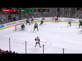 Ottawa Senators vs Minnesota Wild – Jan. 22, 2018. Game Highlights
